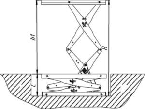 Подъемный стол в приямке
